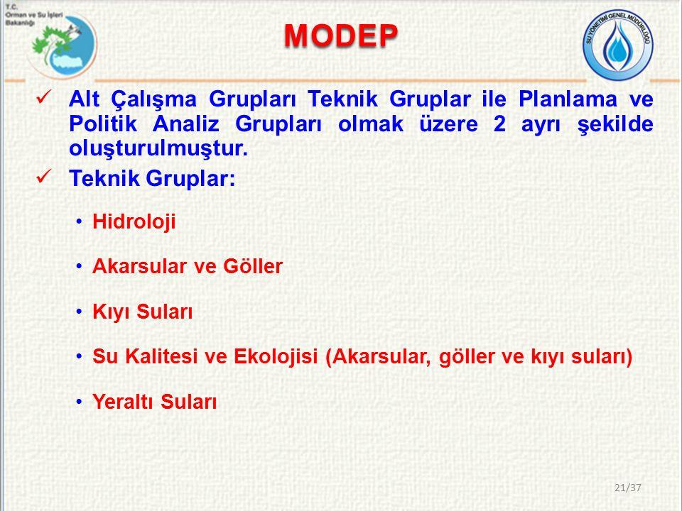 MODEP Alt Çalışma Grupları Teknik Gruplar ile Planlama ve Politik Analiz Grupları olmak üzere 2 ayrı şekilde oluşturulmuştur.