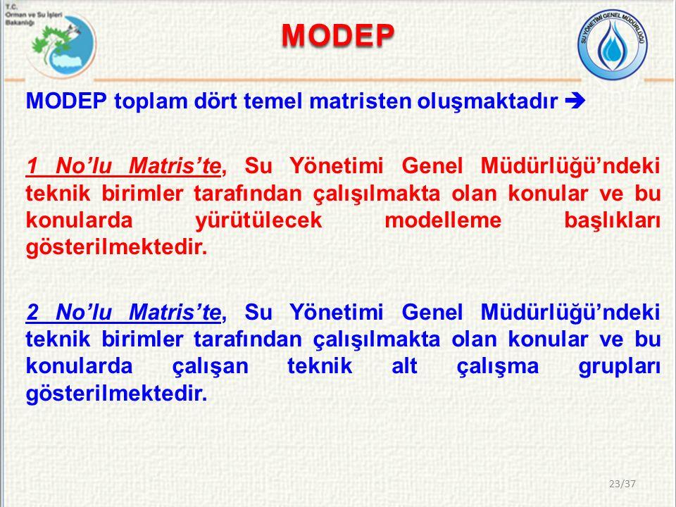 MODEP MODEP toplam dört temel matristen oluşmaktadır  1 No'lu Matris'te, Su Yönetimi Genel Müdürlüğü'ndeki teknik birimler tarafından çalışılmakta olan konular ve bu konularda yürütülecek modelleme başlıkları gösterilmektedir.