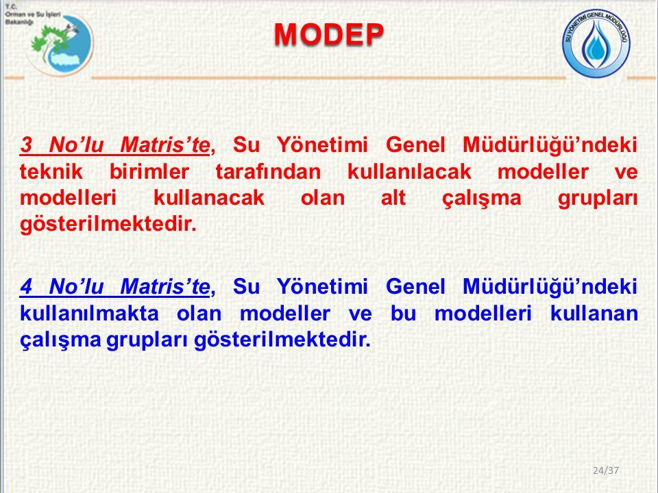 MODEP 3 No'lu Matris'te, Su Yönetimi Genel Müdürlüğü'ndeki teknik birimler tarafından kullanılacak modeller ve modelleri kullanacak olan alt çalışma grupları gösterilmektedir.