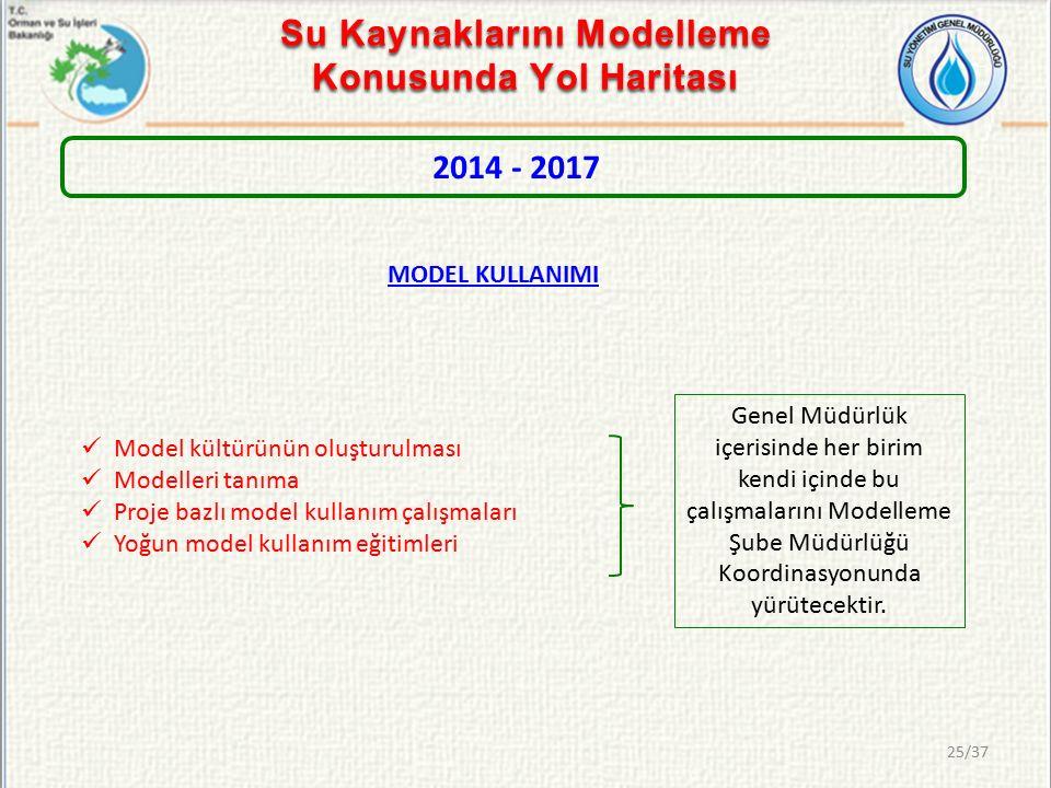 2014 - 2017 Model kültürünün oluşturulması Modelleri tanıma Proje bazlı model kullanım çalışmaları Yoğun model kullanım eğitimleri Su Kaynaklarını Modelleme Konusunda Yol Haritası Genel Müdürlük içerisinde her birim kendi içinde bu çalışmalarını Modelleme Şube Müdürlüğü Koordinasyonunda yürütecektir.