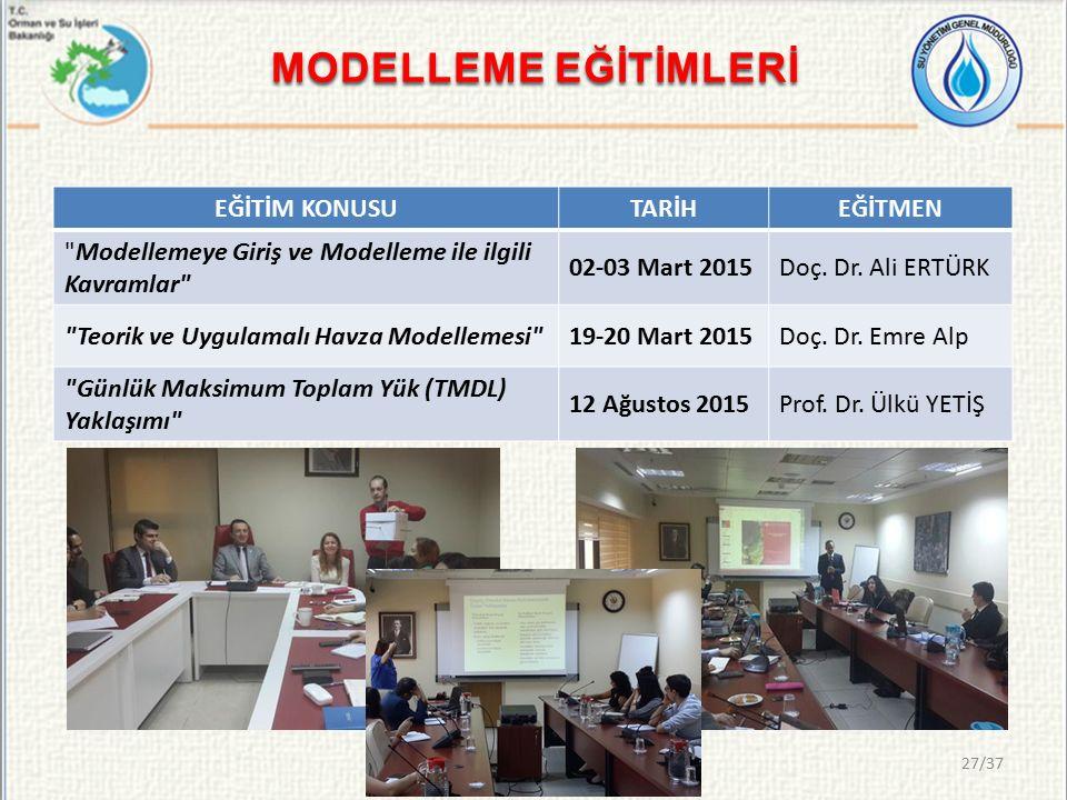 EĞİTİM KONUSUTARİHEĞİTMEN Modellemeye Giriş ve Modelleme ile ilgili Kavramlar 02-03 Mart 2015Doç.