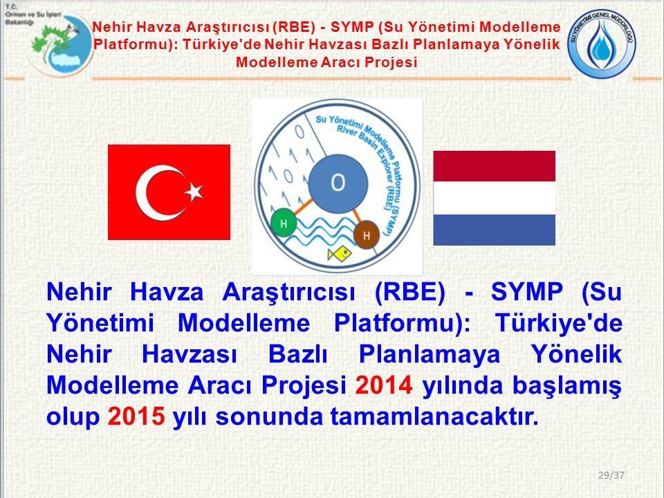 Nehir Havza Araştırıcısı (RBE) - SYMP (Su Yönetimi Modelleme Platformu): Türkiye de Nehir Havzası Bazlı Planlamaya Yönelik Modelleme Aracı Projesi 2014 yılında başlamış olup 2015 yılı sonunda tamamlanacaktır.