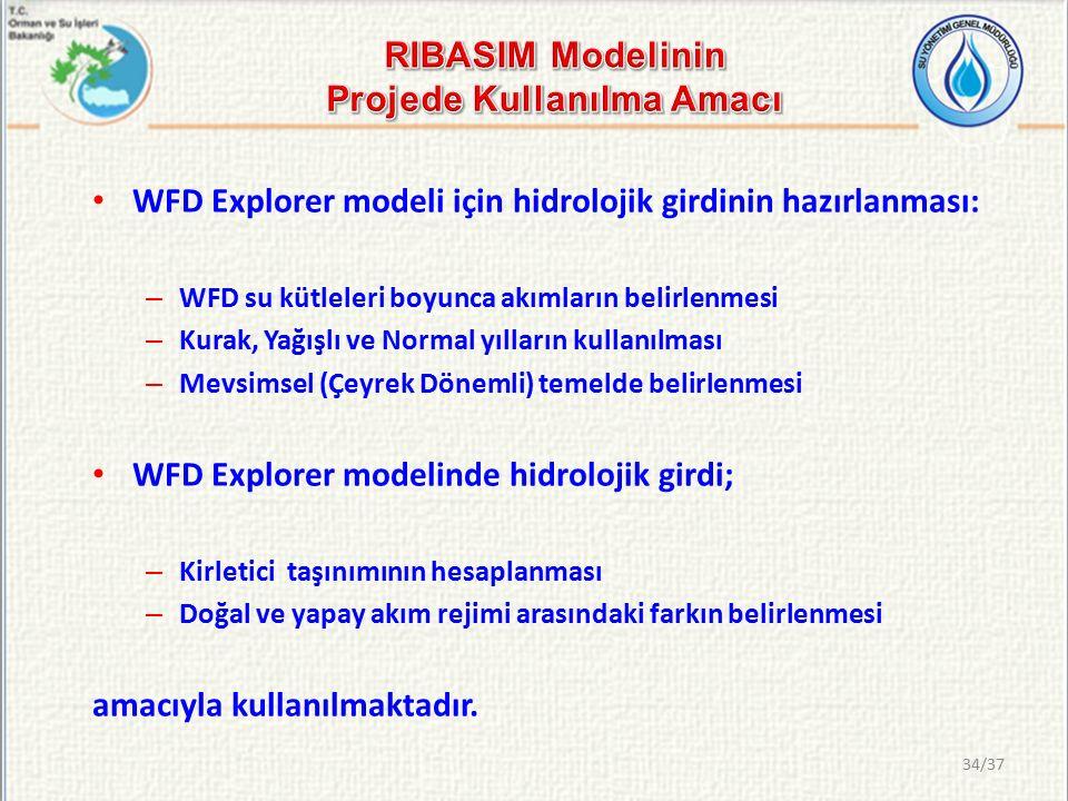 34/37 WFD Explorer modeli için hidrolojik girdinin hazırlanması: – WFD su kütleleri boyunca akımların belirlenmesi – Kurak, Yağışlı ve Normal yılların kullanılması – Mevsimsel (Çeyrek Dönemli) temelde belirlenmesi WFD Explorer modelinde hidrolojik girdi; – Kirletici taşınımının hesaplanması – Doğal ve yapay akım rejimi arasındaki farkın belirlenmesi amacıyla kullanılmaktadır.