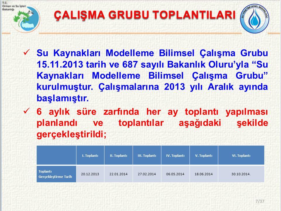 ÇALIŞMA GRUBU TOPLANTILARI Su Kaynakları Modelleme Bilimsel Çalışma Grubu 15.11.2013 tarih ve 687 sayılı Bakanlık Oluru'yla Su Kaynakları Modelleme Bilimsel Çalışma Grubu kurulmuştur.