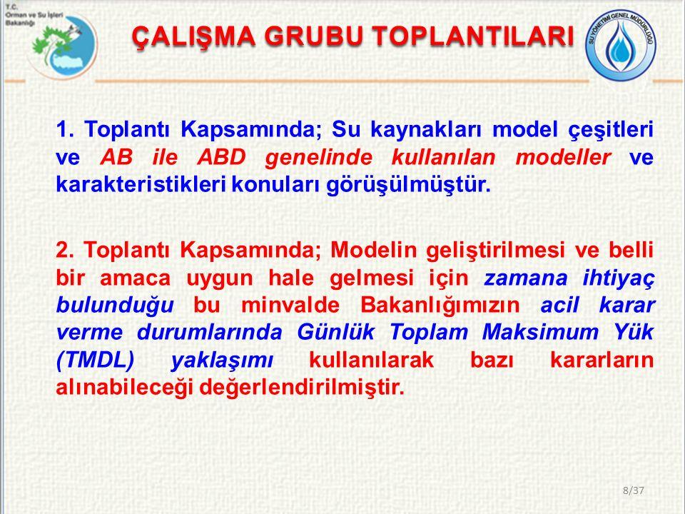 ÇALIŞMA GRUBU TOPLANTILARI 1.
