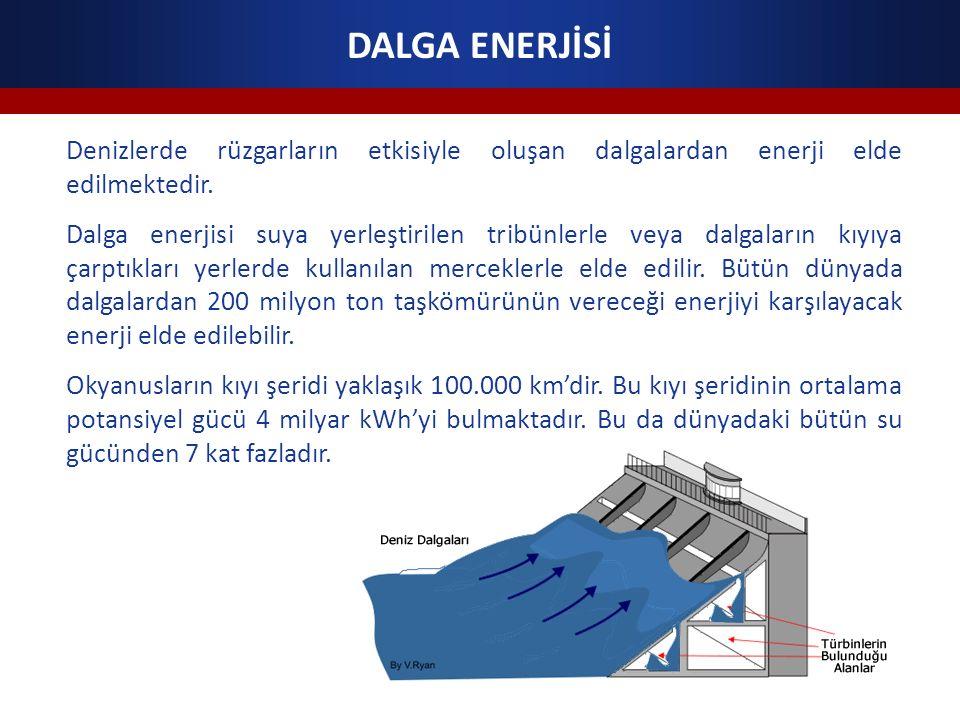 DALGA ENERJİSİ Denizlerde rüzgarların etkisiyle oluşan dalgalardan enerji elde edilmektedir.