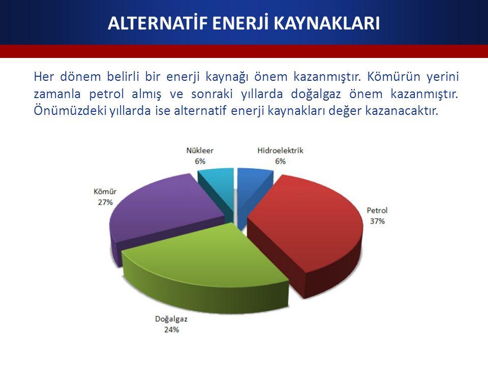 ALTERNATİF ENERJİ KAYNAKLARI Her dönem belirli bir enerji kaynağı önem kazanmıştır.
