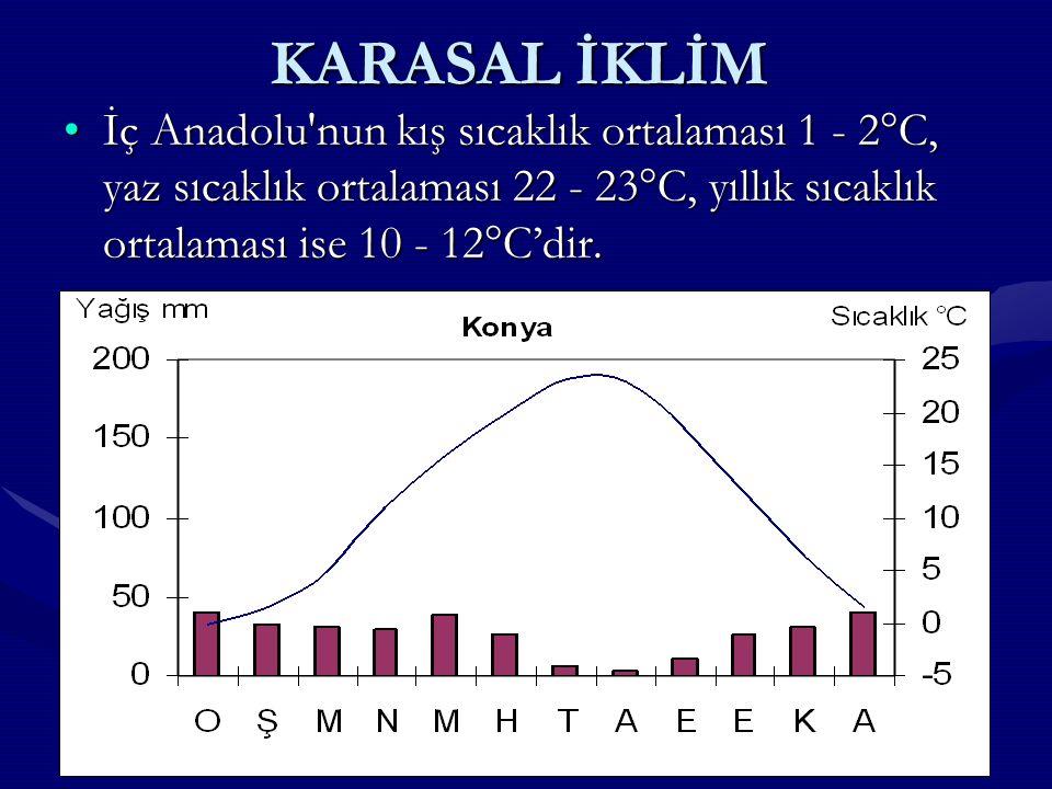 Karasal İklim : Ülkemizde karasal iklim, İç Anadolu, Doğu Anadolu ve Güneydoğu Anadolu bölgeleri ile İçbatı Anadolu Bölümü nde görülür.