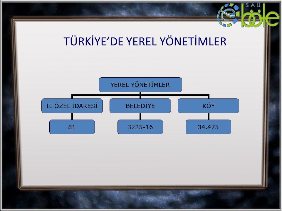 TÜRKİYE'DE YEREL YÖNETİMLER YEREL YÖNETİMLER İL ÖZEL İDARESİ 81 BELEDİYE 3225-16 KÖY 34.475