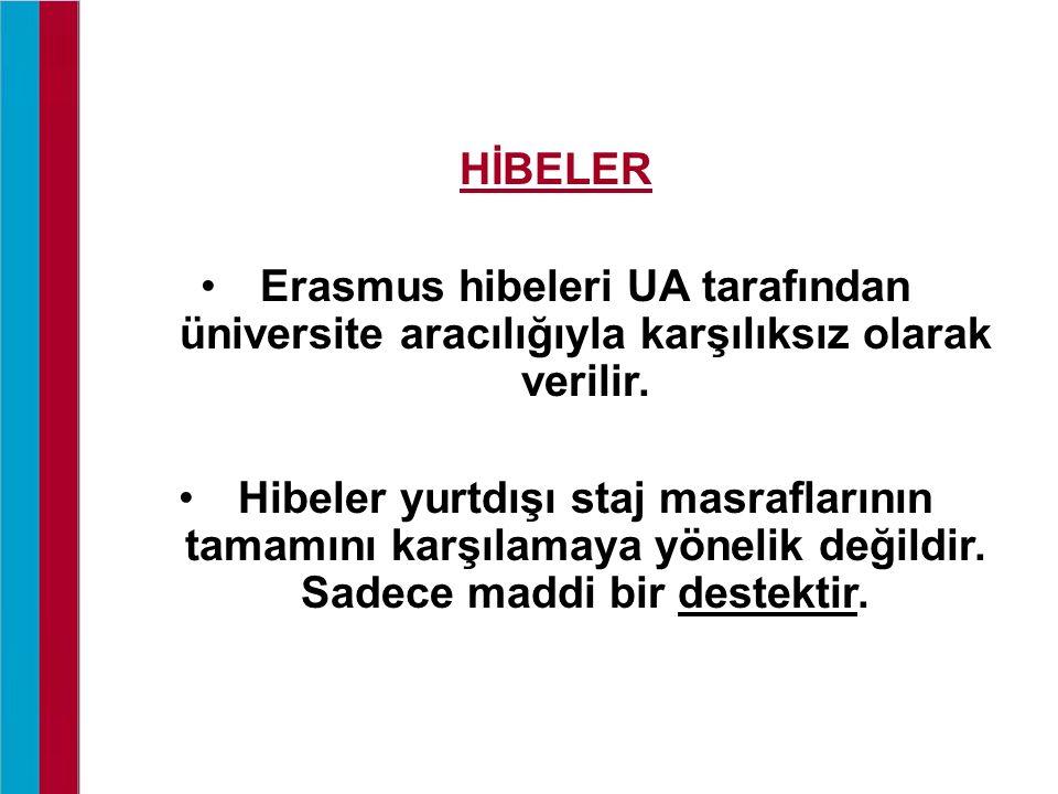 HİBELER Erasmus hibeleri UA tarafından üniversite aracılığıyla karşılıksız olarak verilir. Hibeler yurtdışı staj masraflarının tamamını karşılamaya yö