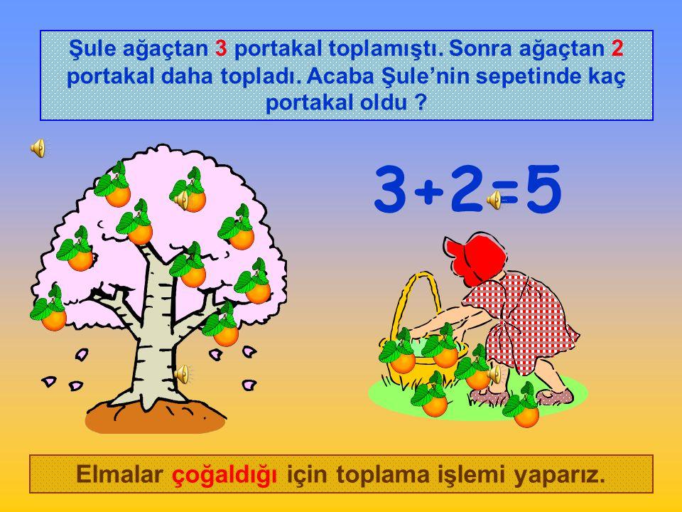 Matematik cümlesini okuyalım. 2 + 1 = 3 + = İki artı bir eşittir üç eder.