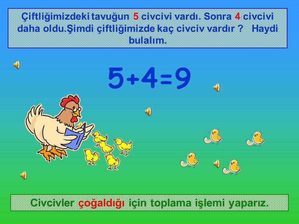 Matematik cümlesini okuyalım. += 3 + 2 = 5 Üç artı iki eşittir beş eder.