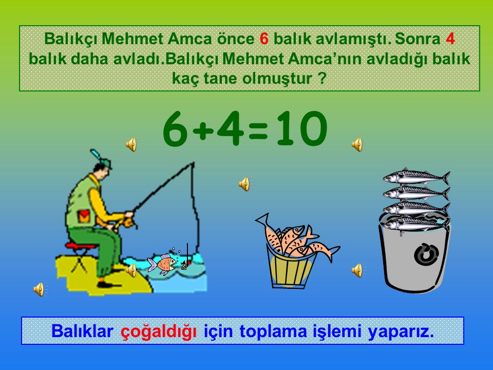 Matematik cümlesini okuyalım. += 5 + 4 = 9 Beş artı dört eşittir dokuz eder.