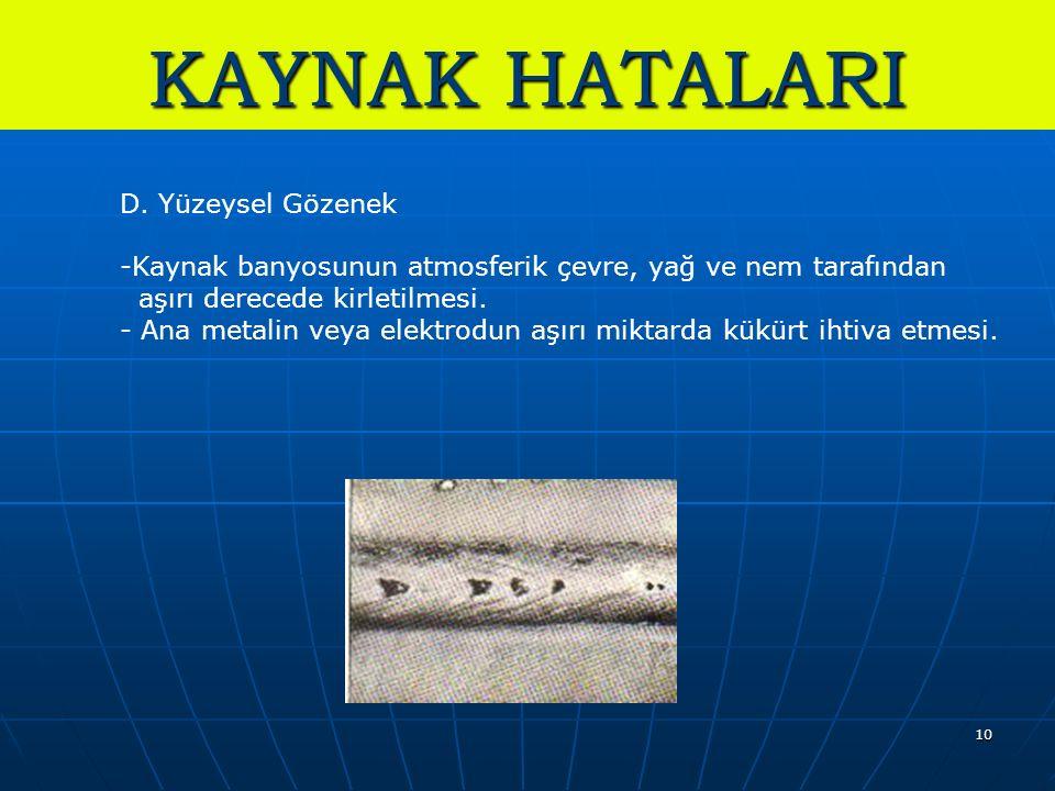 10 KAYNAK HATALARI D. Yüzeysel Gözenek -Kaynak banyosunun atmosferik çevre, yağ ve nem tarafından aşırı derecede kirletilmesi. - Ana metalin veya elek