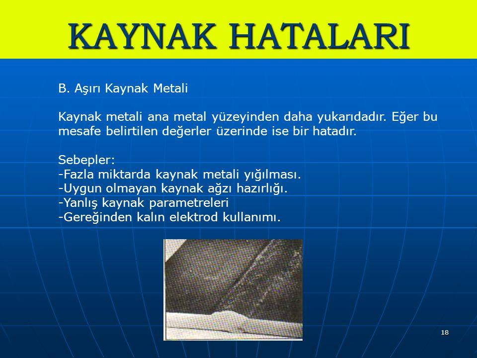 18 KAYNAK HATALARI B. Aşırı Kaynak Metali Kaynak metali ana metal yüzeyinden daha yukarıdadır.