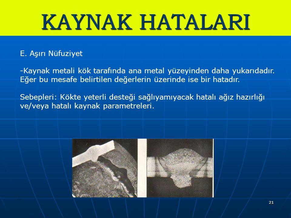 21 KAYNAK HATALARI E. Aşırı Nüfuziyet -Kaynak metali kök tarafında ana metal yüzeyinden daha yukarıdadır. Eğer bu mesafe belirtilen değerlerin üzerind