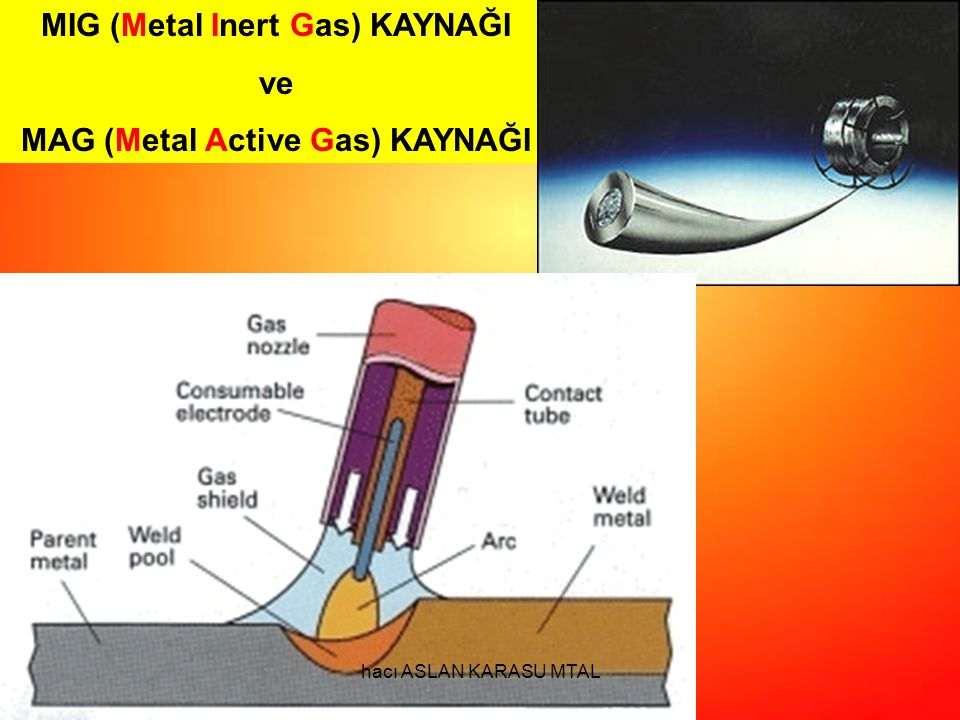 MIG (Metal Inert Gas) KAYNAĞI ve MAG (Metal Active Gas) KAYNAĞI hacı ASLAN KARASU MTAL