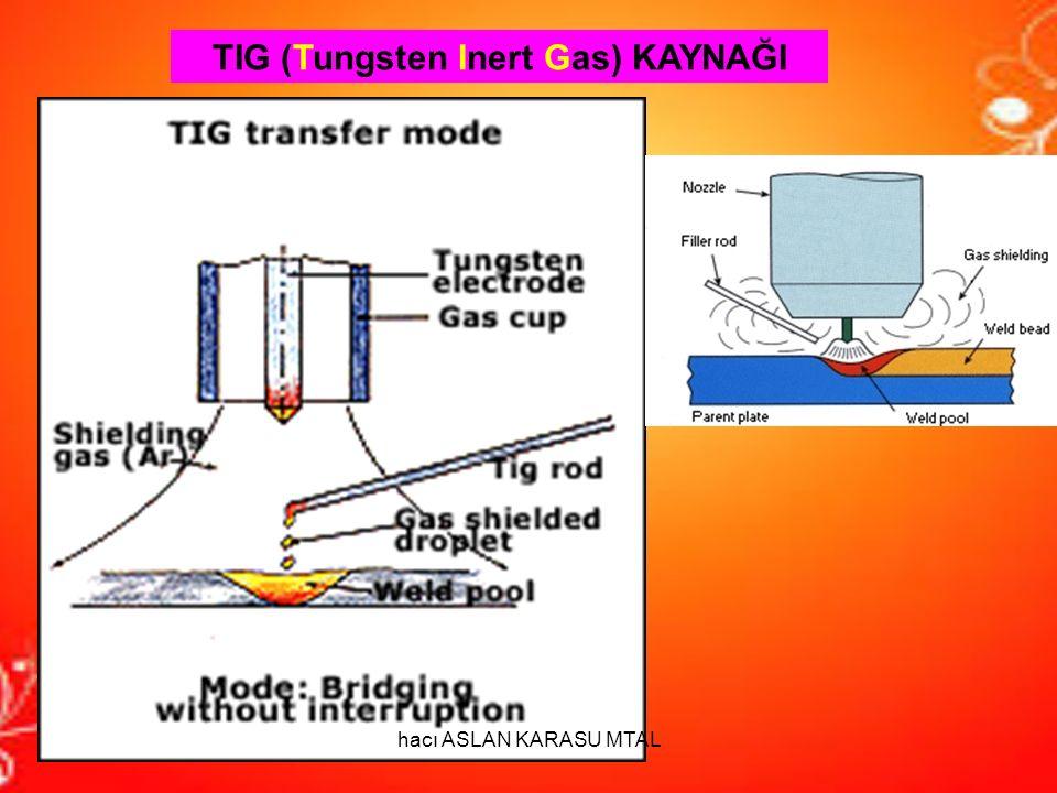 TIG (Tungsten Inert Gas) KAYNAĞI hacı ASLAN KARASU MTAL