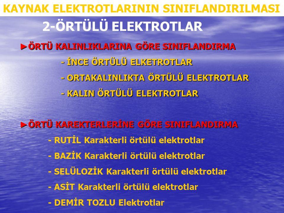 Örtülü elektrotların ambalaj üstündeki bilgiler