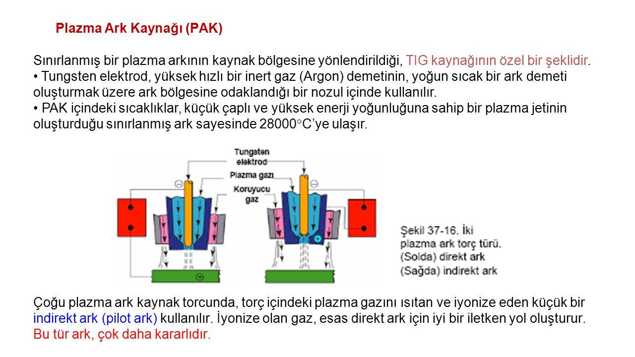 Plazma Ark Kaynağı (PAK) Sınırlanmış bir plazma arkının kaynak bölgesine yönlendirildiği, TIG kaynağının özel bir şeklidir.
