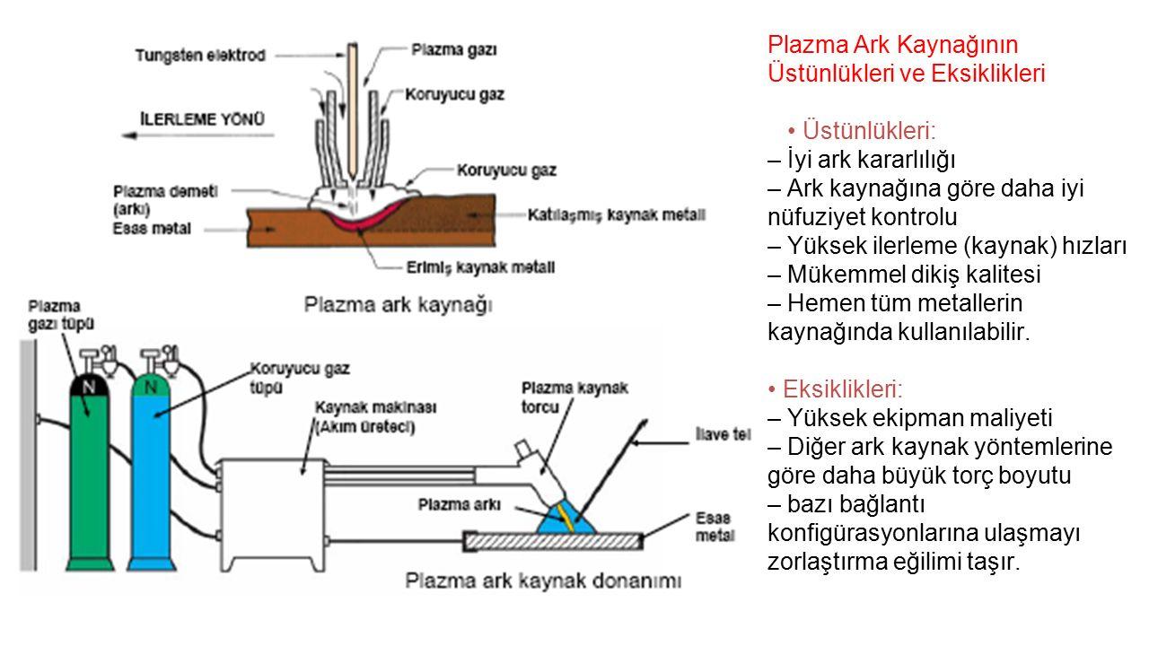 Plazma Ark Kaynağının Üstünlükleri ve Eksiklikleri Üstünlükleri: – İyi ark kararlılığı – Ark kaynağına göre daha iyi nüfuziyet kontrolu – Yüksek ilerl