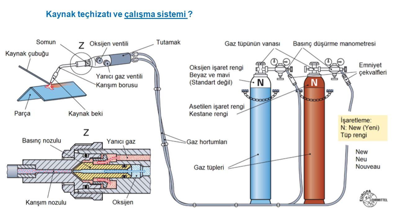 Yanıcı gazlara-) Yüksek bir ısıl değer, b-) Yüksek bir alev sıcaklığı c-) Yüksek bir tutuşma hızı, d-) Kaynak banyosunu havaya karşı koruma, e-) Artıksız bir yanma, f-) Ucuz ve kolay üretilebilme.