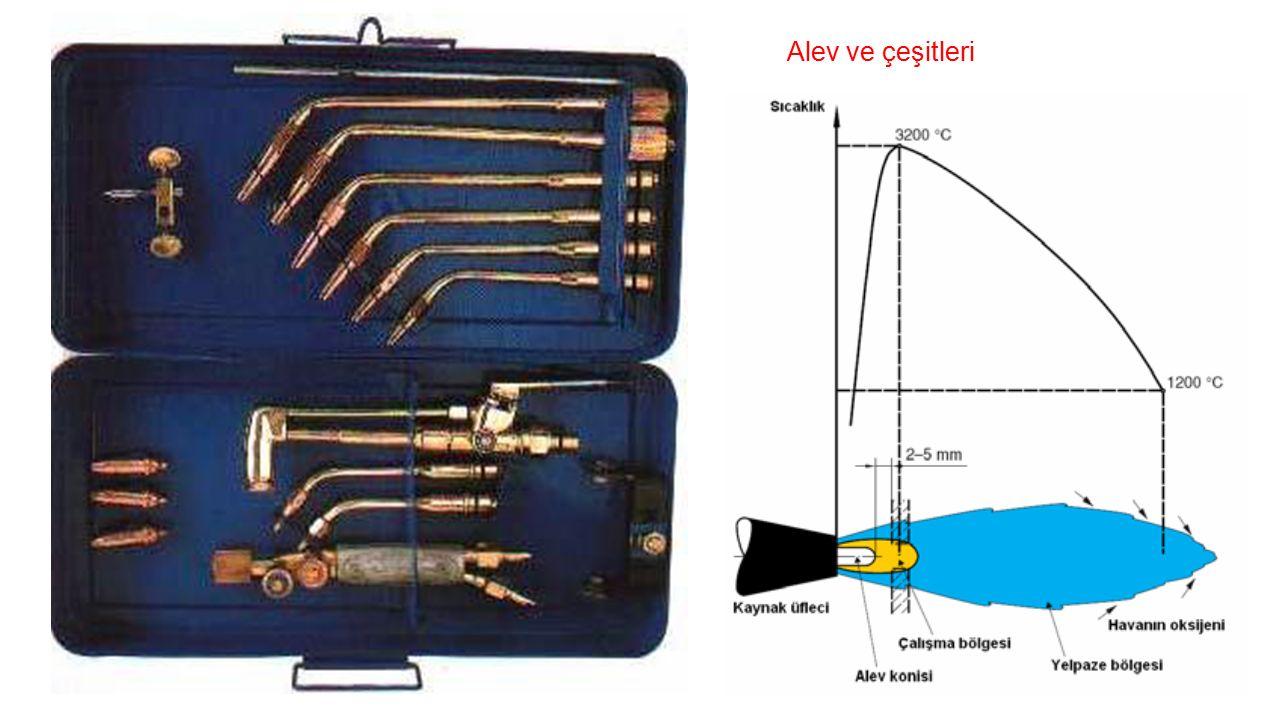 Oksijen/asetilen (veya oksijen/yanıcı gaz) oranlarını değiştirerek elde edilir.