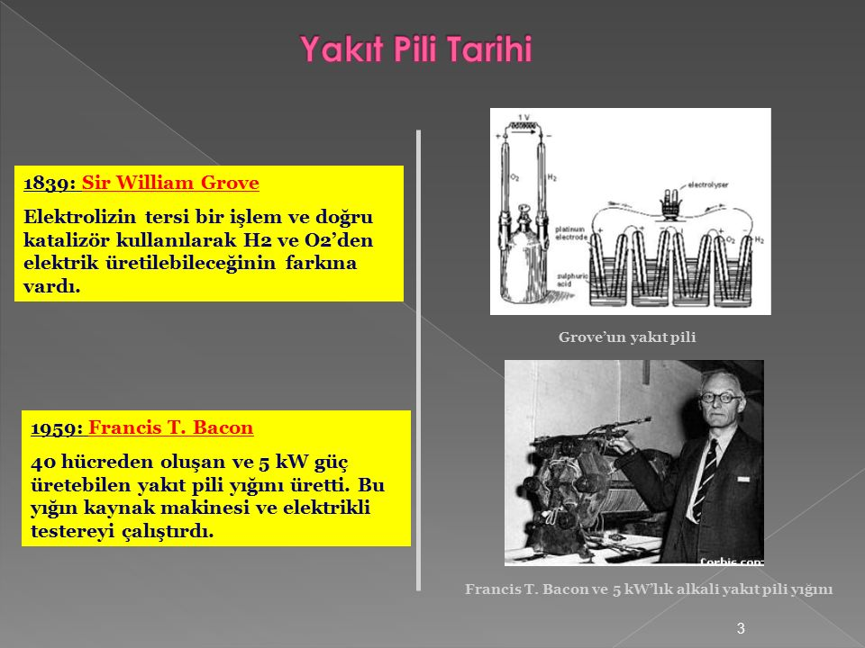 4 1950: General Electric (GE) GE Polimer Elektrolit (PEM) Yakıt Pillerinin araştırma ve geliştirme çalışmalarına başladı.