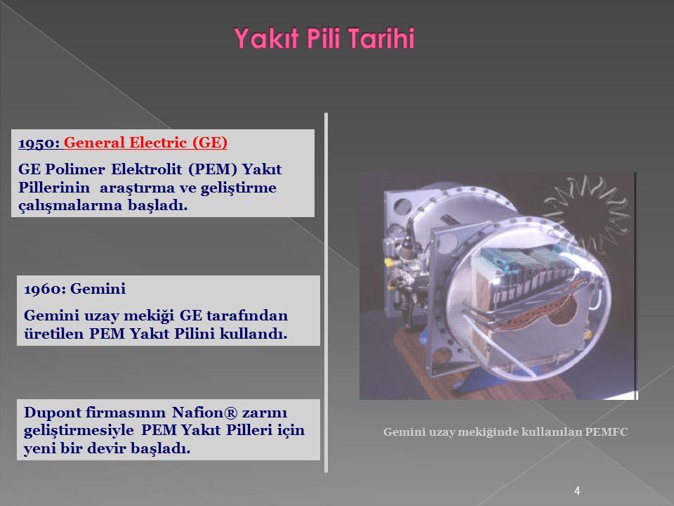 15 Fosforik Yakıt Hücresi (PAFC) Yakıt hücreleri içerisinde kullanıma en elverişli olanıdır.