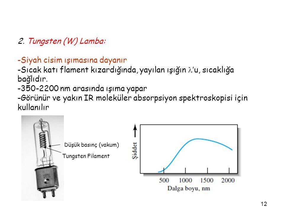 Düşük basınç (vakum) Tungsten Filament 2. Tungsten (W) Lamba: -Siyah cisim ışımasına dayanır -Sıcak katı flament kızardığında, yayılan ışığın 'u, sıca