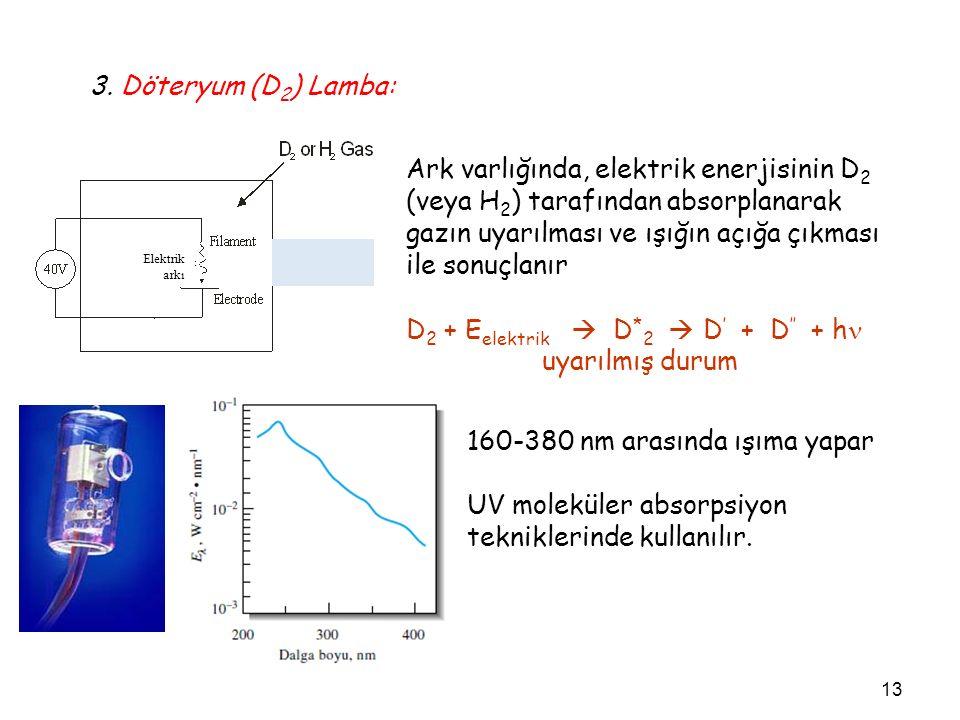 13 3. Döteryum (D 2 ) Lamba: Ark varlığında, elektrik enerjisinin D 2 (veya H 2 ) tarafından absorplanarak gazın uyarılması ve ışığın açığa çıkması il