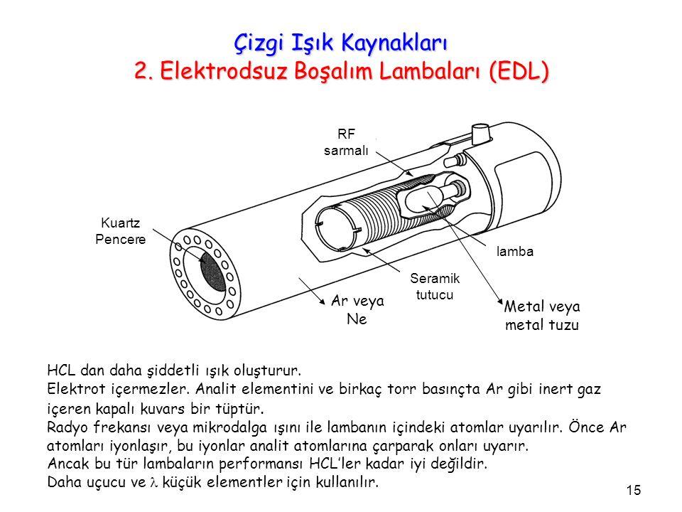 Çizgi Işık Kaynakları 2. Elektrodsuz Boşalım Lambaları (EDL) HCL dan daha şiddetli ışık oluşturur. Elektrot içermezler. Analit elementini ve birkaç to