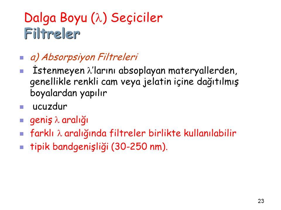 Filtreler Dalga Boyu ( ) Seçiciler Filtreler a) Absorpsiyon Filtreleri İstenmeyen 'larını absoplayan materyallerden, genellikle renkli cam veya jelati