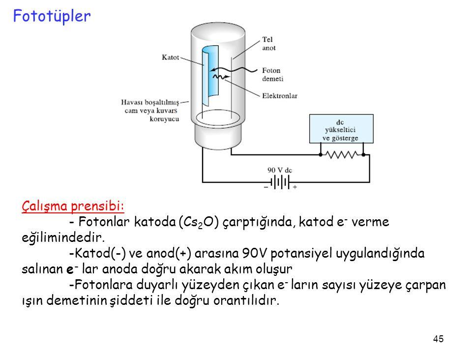 Fototüpler Çalışma prensibi: - Fotonlar katoda (Cs 2 O) çarptığında, katod e - verme eğilimindedir. -Katod(-) ve anod(+) arasına 90V potansiyel uygula