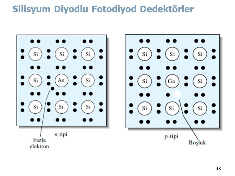 Silisyum Diyodlu Fotodiyod Dedektörler 48