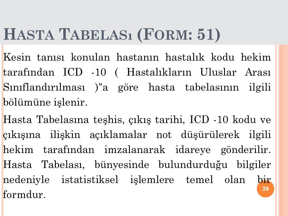 39 H ASTA T ABELASı (F ORM : 51) Kesin tanısı konulan hastanın hastalık kodu hekim tarafından ICD -10 ( Hastalıkların Uluslar Arası Sınıflandırılması