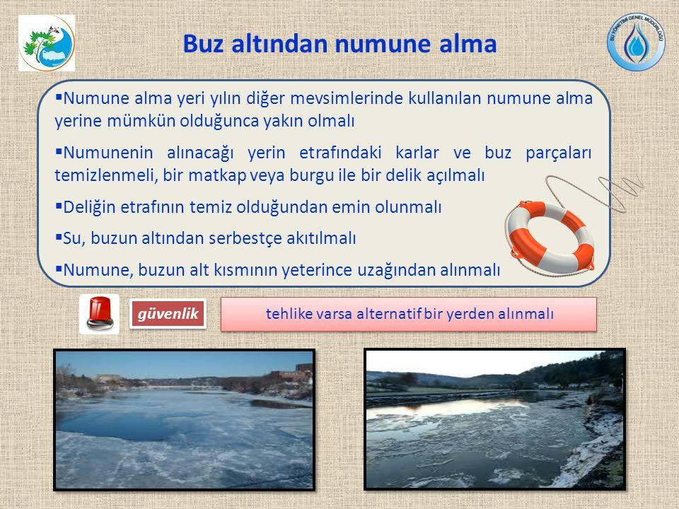 Buz altından numune alma güvenlik tehlike varsa alternatif bir yerden alınmalı  Numune alma yeri yılın diğer mevsimlerinde kullanılan numune alma yerine mümkün olduğunca yakın olmalı  Numunenin alınacağı yerin etrafındaki karlar ve buz parçaları temizlenmeli, bir matkap veya burgu ile bir delik açılmalı  Deliğin etrafının temiz olduğundan emin olunmalı  Su, buzun altından serbestçe akıtılmalı  Numune, buzun alt kısmının yeterince uzağından alınmalı