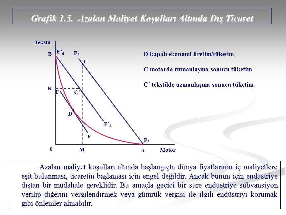Grafik 1.5. Azalan Maliyet Koşulları Altında Dış Ticaret A FdFd D M 0 K F F C C' F' d FdFd Tekstil Motor D kapalı ekonomi üretim/tüketim C motorda uzm