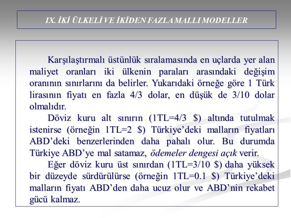 IX. İKİ ÜLKELİ VE İKİDEN FAZLA MALLI MODELLER Karşılaştırmalı üstünlük sıralamasında en uçlarda yer alan maliyet oranları iki ülkenin paraları arasınd