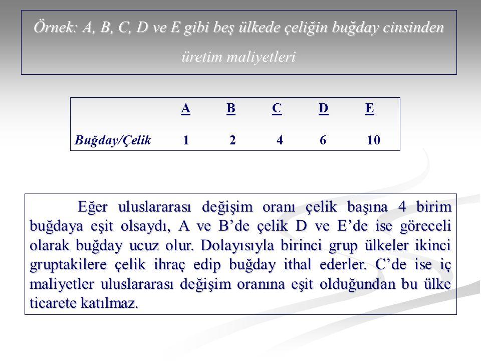A B C D E Buğday/Çelik 1 2 4 6 10 Eğer uluslararası değişim oranı çelik başına 4 birim buğdaya eşit olsaydı, A ve B'de çelik D ve E'de ise göreceli ol
