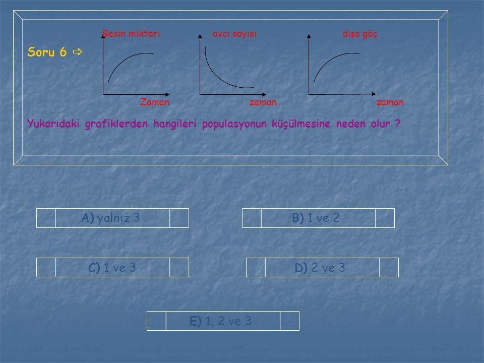 Soru 6  Yukarıdaki grafiklerden hangileri populasyonun küçülmesine neden olur ? A) yalnız 3 C) 1 ve 3 E) 1, 2 ve 3 D) 2 ve 3 B) 1 ve 2 Besin miktarı