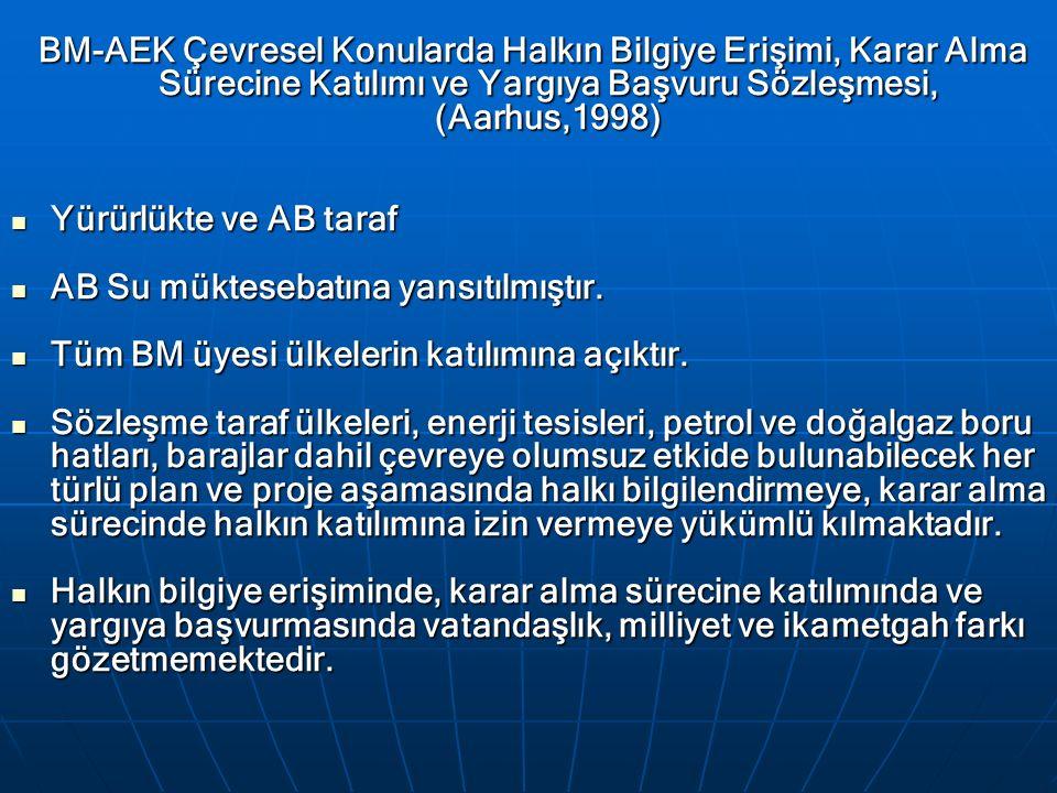 BM-AEK Çevresel Konularda Halkın Bilgiye Erişimi, Karar Alma Sürecine Katılımı ve Yargıya Başvuru Sözleşmesi, (Aarhus,1998) BM-AEK Çevresel Konularda Halkın Bilgiye Erişimi, Karar Alma Sürecine Katılımı ve Yargıya Başvuru Sözleşmesi, (Aarhus,1998) Yürürlükte ve AB taraf Yürürlükte ve AB taraf AB Su müktesebatına yansıtılmıştır.