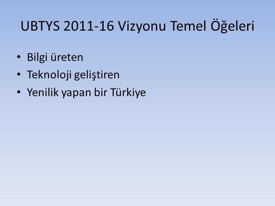 UBTYS 2011-16 Vizyonu Temel Öğeleri Bilgi üreten Teknoloji geliştiren Yenilik yapan bir Türkiye