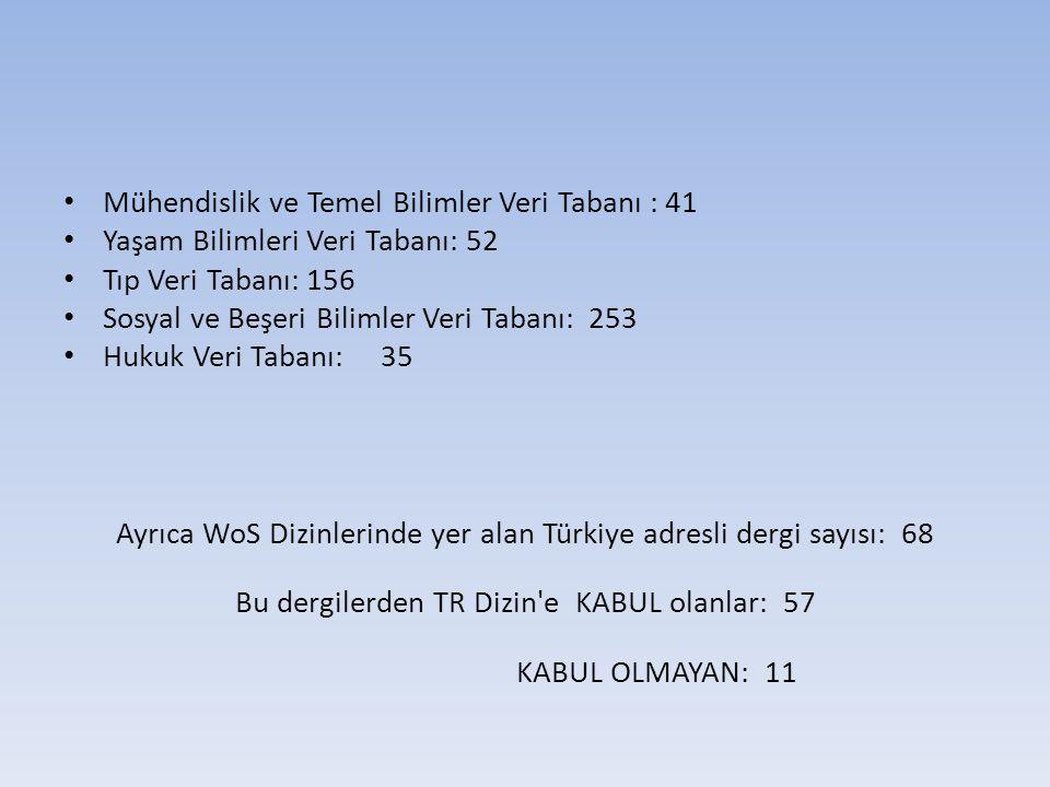 Mühendislik ve Temel Bilimler Veri Tabanı : 41 Yaşam Bilimleri Veri Tabanı: 52 Tıp Veri Tabanı: 156 Sosyal ve Beşeri Bilimler Veri Tabanı: 253 Hukuk Veri Tabanı: 35 Ayrıca WoS Dizinlerinde yer alan Türkiye adresli dergi sayısı: 68 Bu dergilerden TR Dizin e KABUL olanlar: 57 KABUL OLMAYAN: 11