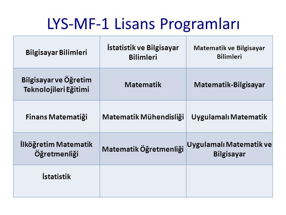 LYS-MF-1 Lisans Programları Bilgisayar Bilimleri İstatistik ve Bilgisayar Bilimleri Matematik ve Bilgisayar Bilimleri Bilgisayar ve Öğretim Teknolojil