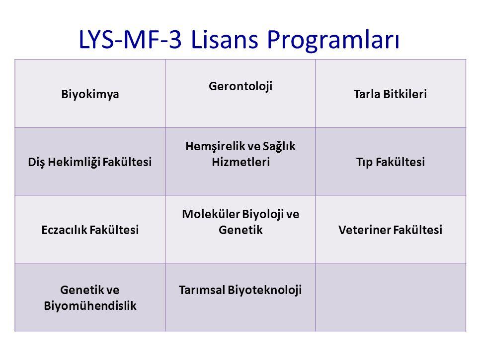 LYS-MF-3 Lisans Programları Biyokimya Gerontoloji Tarla Bitkileri Diş Hekimliği Fakültesi Hemşirelik ve Sağlık HizmetleriTıp Fakültesi Eczacılık Fakül