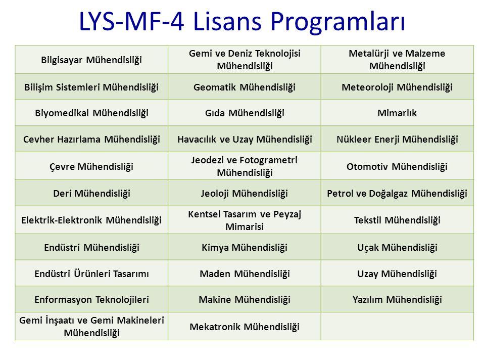 LYS-MF-4 Lisans Programları Bilgisayar Mühendisliği Gemi ve Deniz Teknolojisi Mühendisliği Metalürji ve Malzeme Mühendisliği Bilişim Sistemleri Mühend