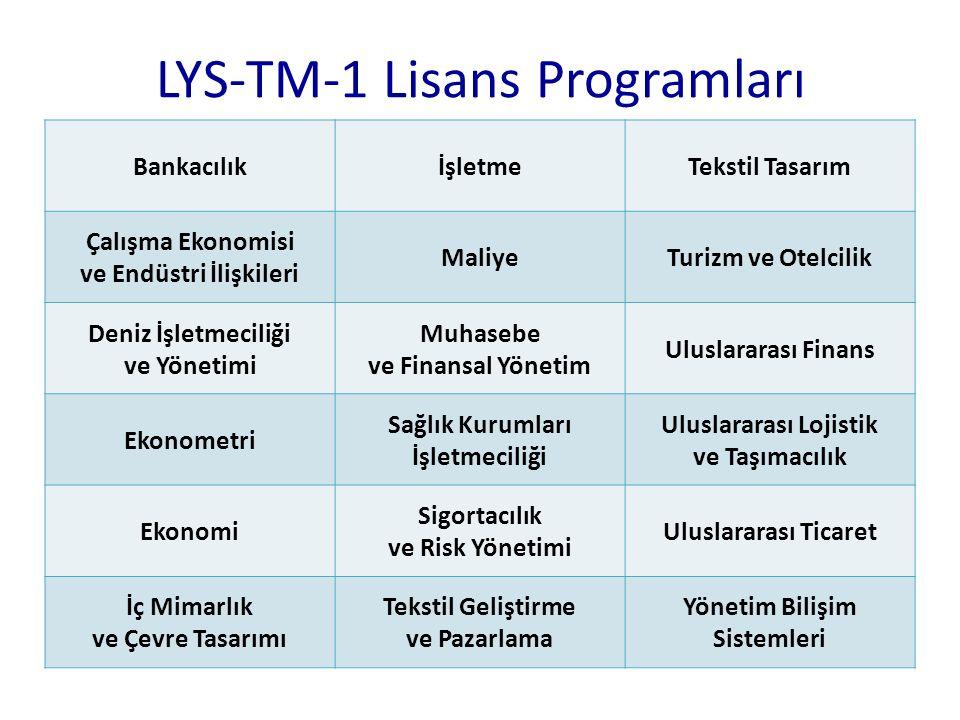 LYS-TM-1 Lisans Programları BankacılıkİşletmeTekstil Tasarım Çalışma Ekonomisi ve Endüstri İlişkileri MaliyeTurizm ve Otelcilik Deniz İşletmeciliği ve