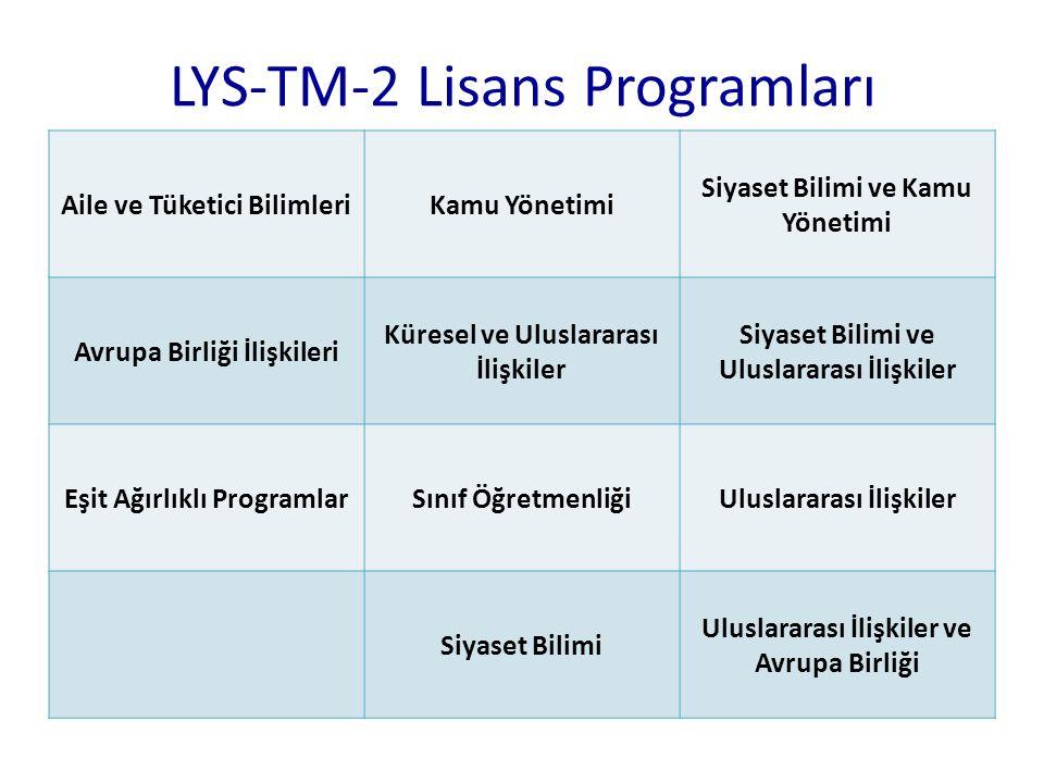 LYS-TM-2 Lisans Programları Aile ve Tüketici BilimleriKamu Yönetimi Siyaset Bilimi ve Kamu Yönetimi Avrupa Birliği İlişkileri Küresel ve Uluslararası