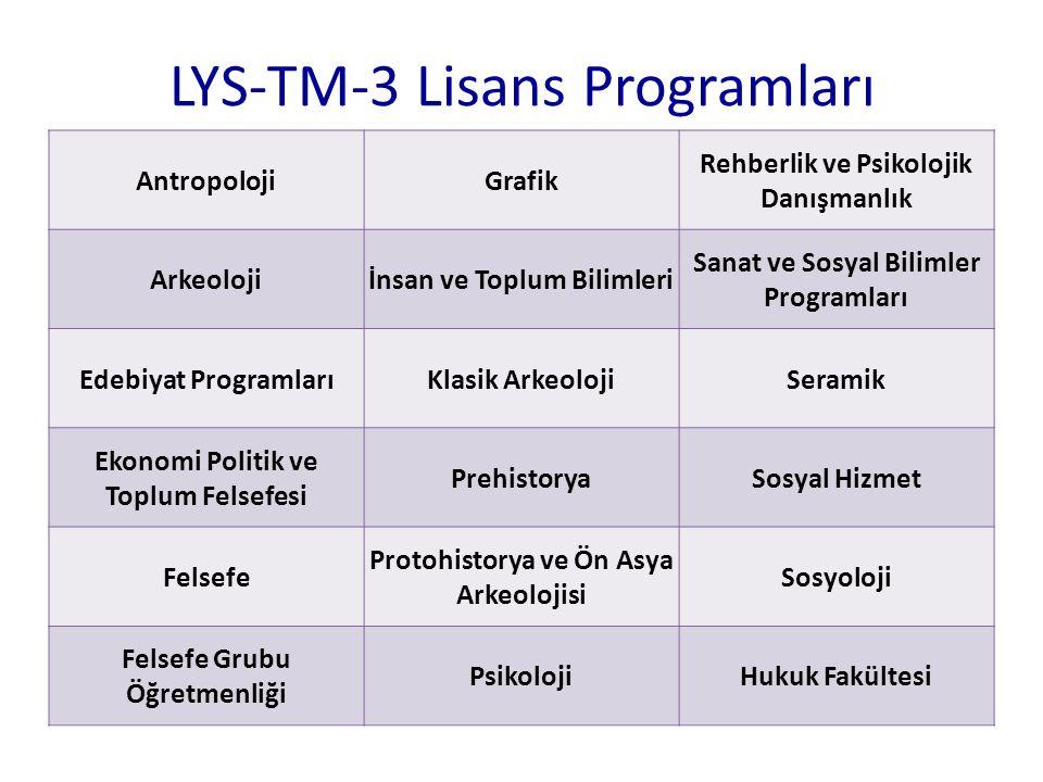 LYS-TM-3 Lisans Programları AntropolojiGrafik Rehberlik ve Psikolojik Danışmanlık Arkeolojiİnsan ve Toplum Bilimleri Sanat ve Sosyal Bilimler Programl